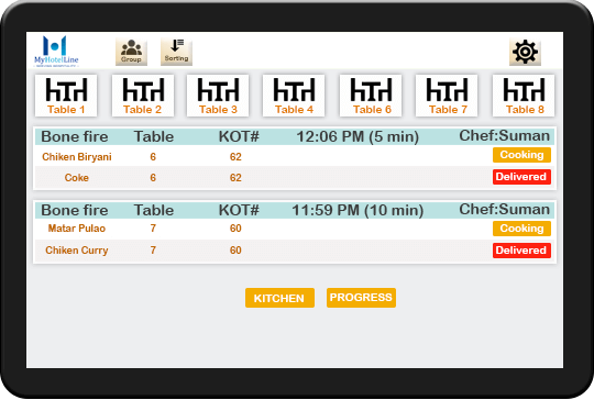 All-in-one Hotel Management System with integrated PMS & POS