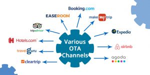 Manage your OTAs Channel - MHL
